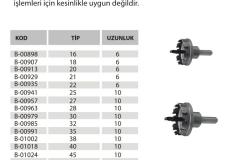 delik_testere_uclari